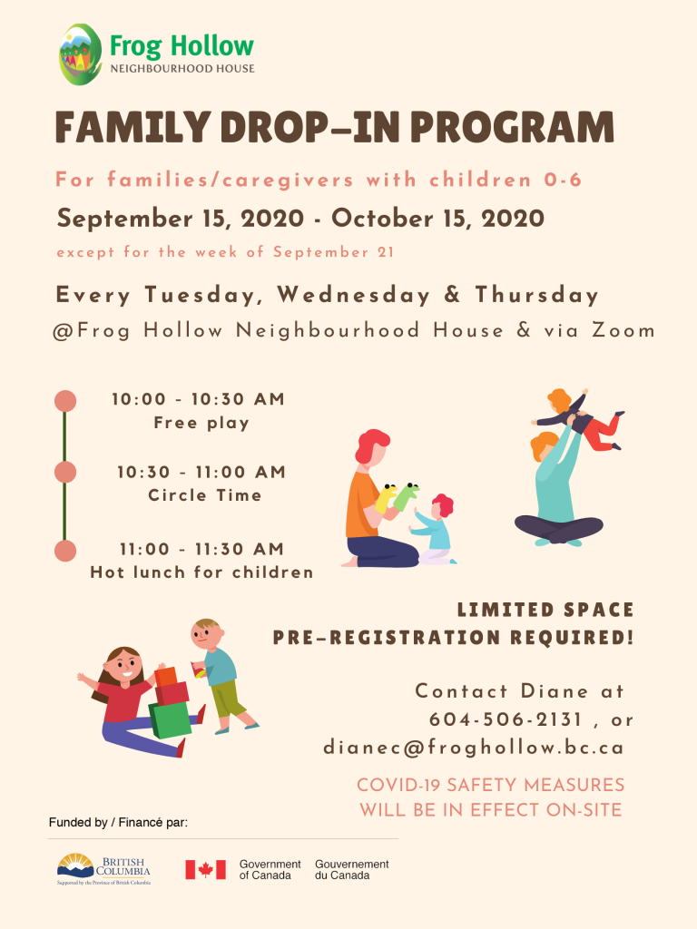 Family Drop-in Program @ Frog Hollow Neighbourhood House